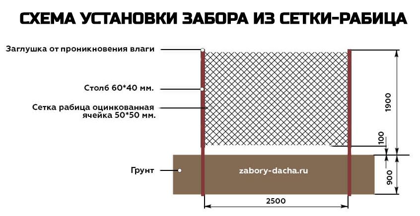 Забор рабица монтаж своими руками 785